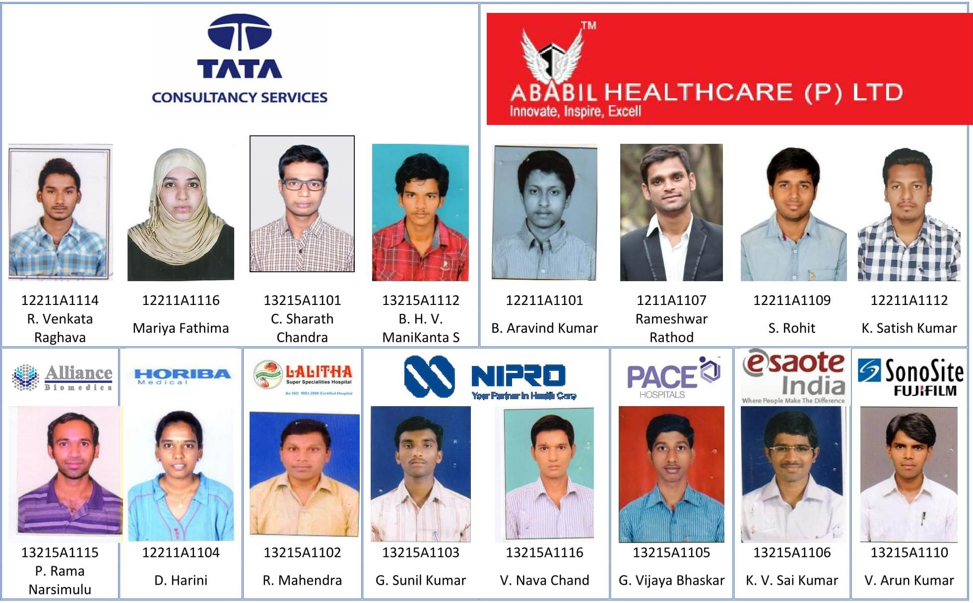 BME 2012 Batch Placements